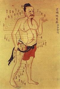 PranaJaya | Chinese Medecine